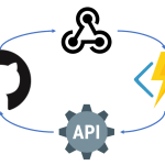 Automating with GitHub and Azure Function apps